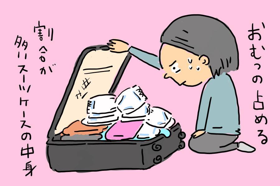育児日記 シングルマザー 旅行 こありっぷ 東京旅行 東京 子供と旅行 抱っこ紐 空港 旅行準備 子供と旅行の準備 ピーチ ピーチ航空 手荷物預ける ゆるい ゆるイラスト 育児 女の子ママ なおこさんのフリーイラスト 無料素材 フリーイラスト アイコン 無料 イラスト イラスト無料 無料イラスト